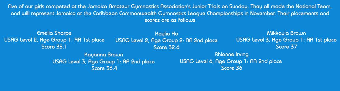 Gymnastics-ICPS2